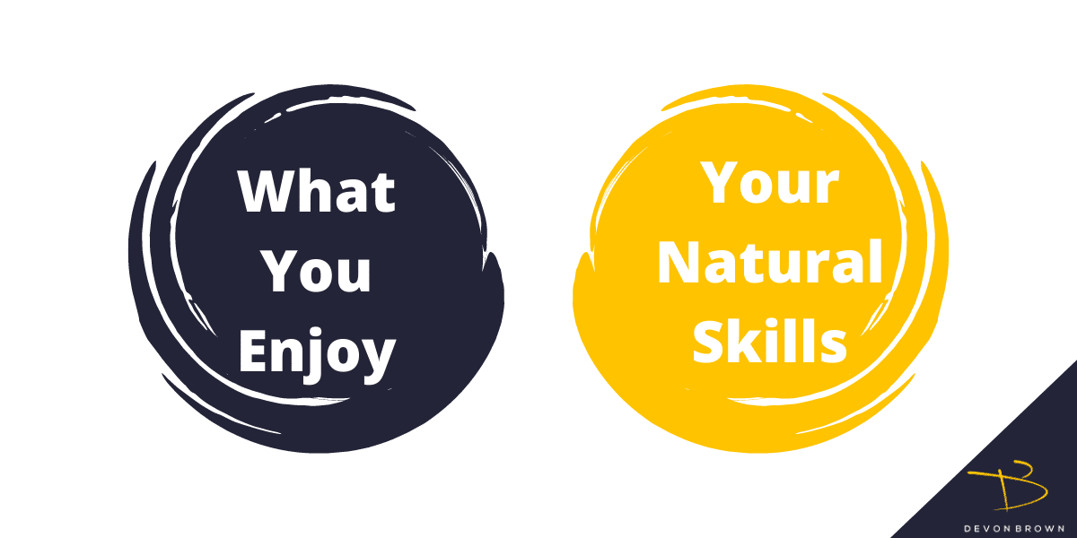 "One Circle with ""What You Enjoy"" next to circle with ""Your Natural Skills"""